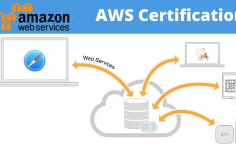AWS Certification 2