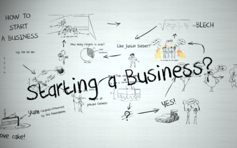 INTENTION OF STARTING A BUSINESS