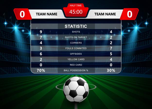 football soccer statistics and scoreboard template 7233 237